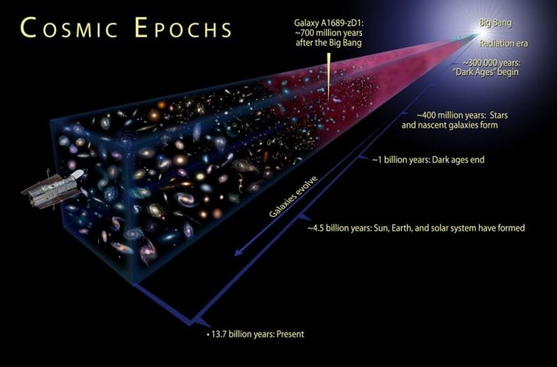 universo-galassie