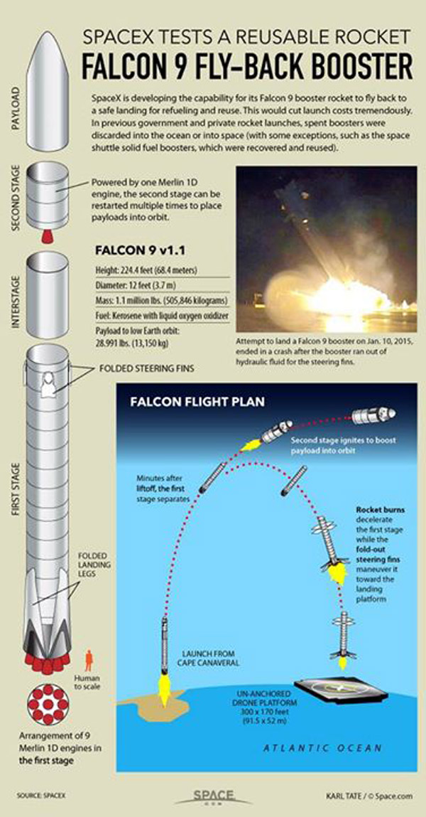 Dragon_SpaceX_Falcon9