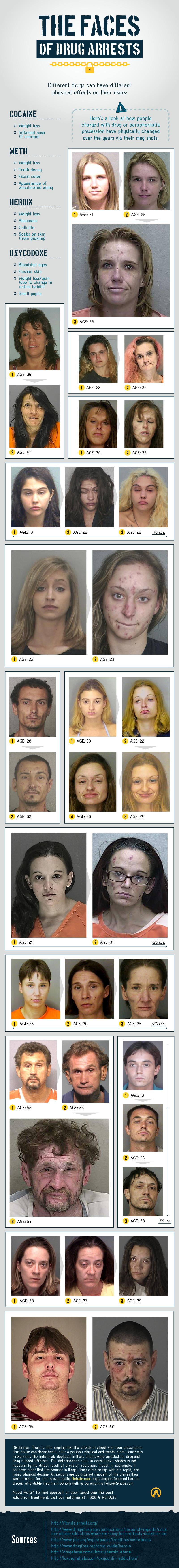 droga effetti volto tossicodipendenti