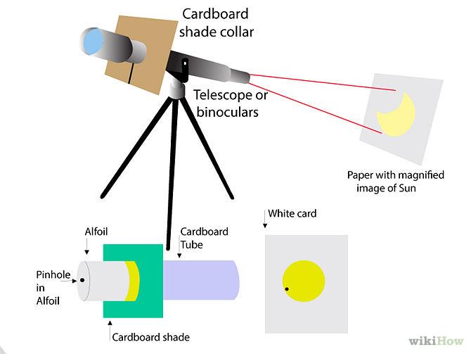 eclissi-sole-come-osservare