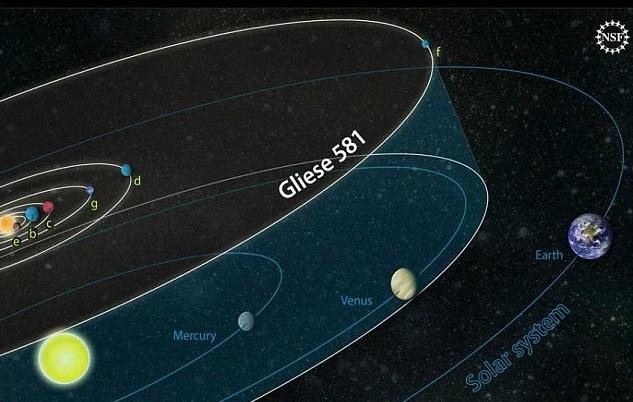 gliese-581d-pianeta