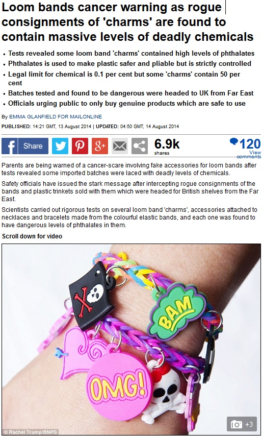 loom bands cancerogeni