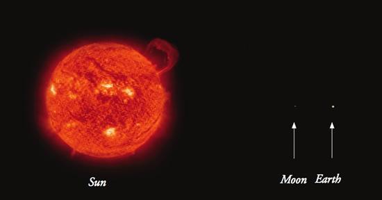 luna terra e sole dimensioni