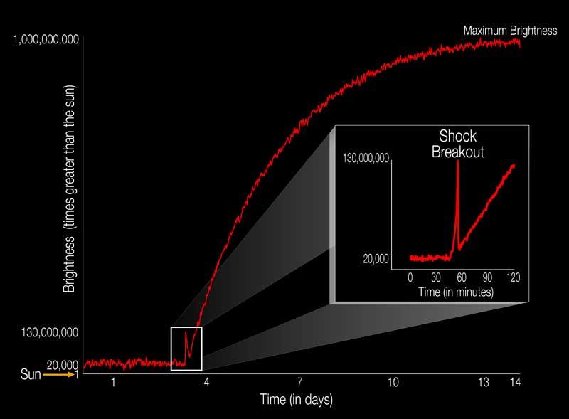 Kepler KSN 2011d (1)