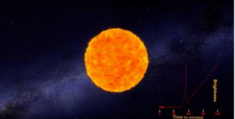 Kepler KSN 2011d (2)