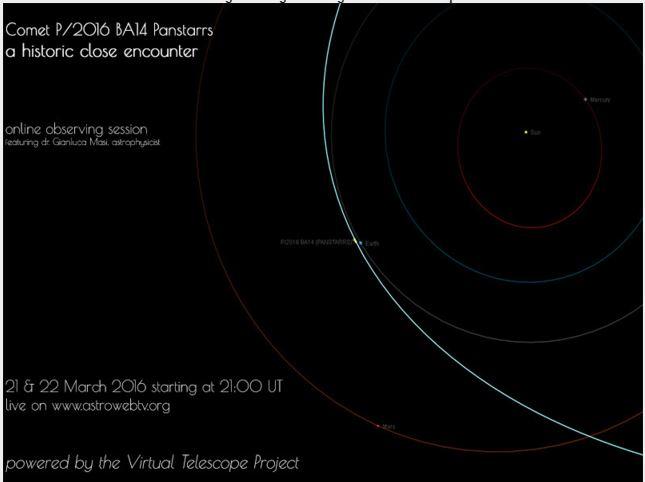comet 2016ba14 virtusl telescope