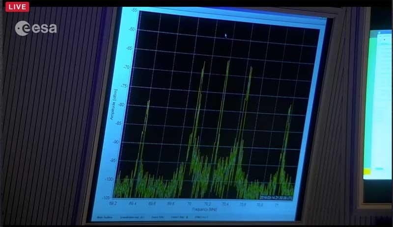 exomars signal