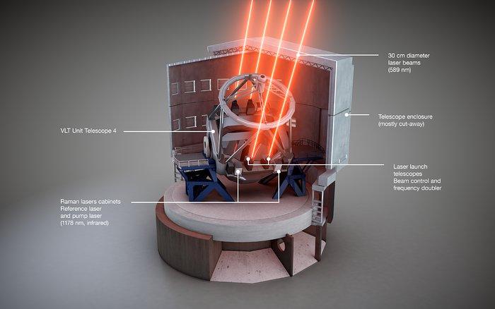 Laser VLT (3)
