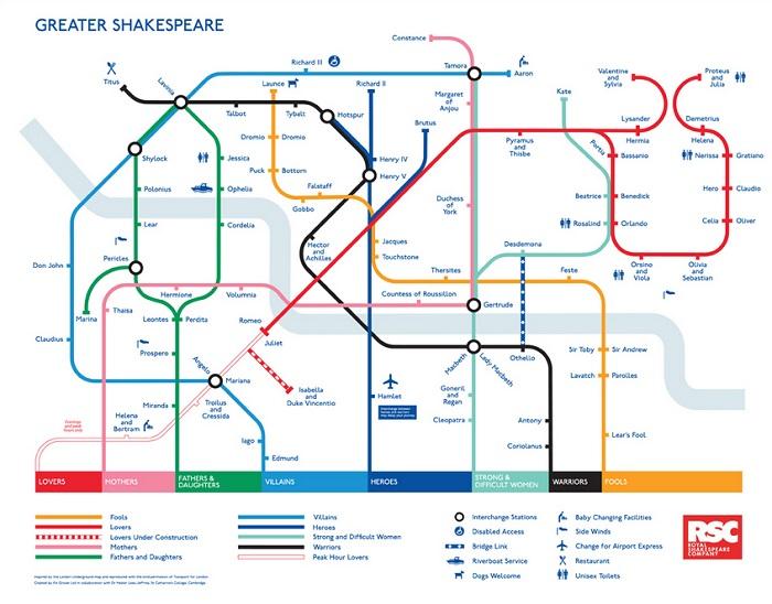 metro shakespeare
