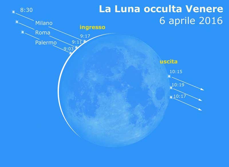 occultazione luna venere
