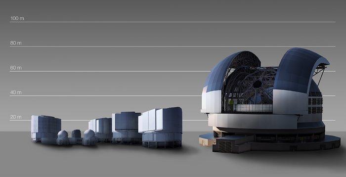 ESO E-ELT (5)