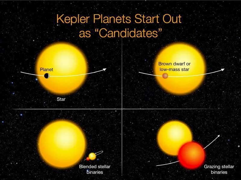 Kepler exoplanets (5)