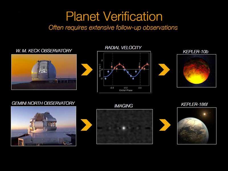 Kepler exoplanets (6)