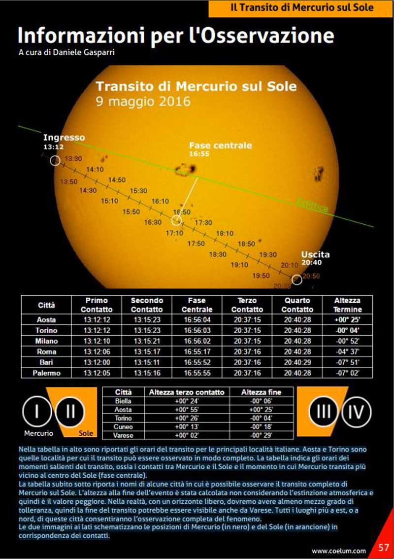 Osservazione Mercurio