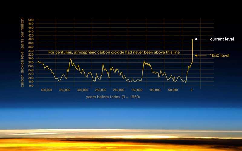 clima-caldo-record-2016 6