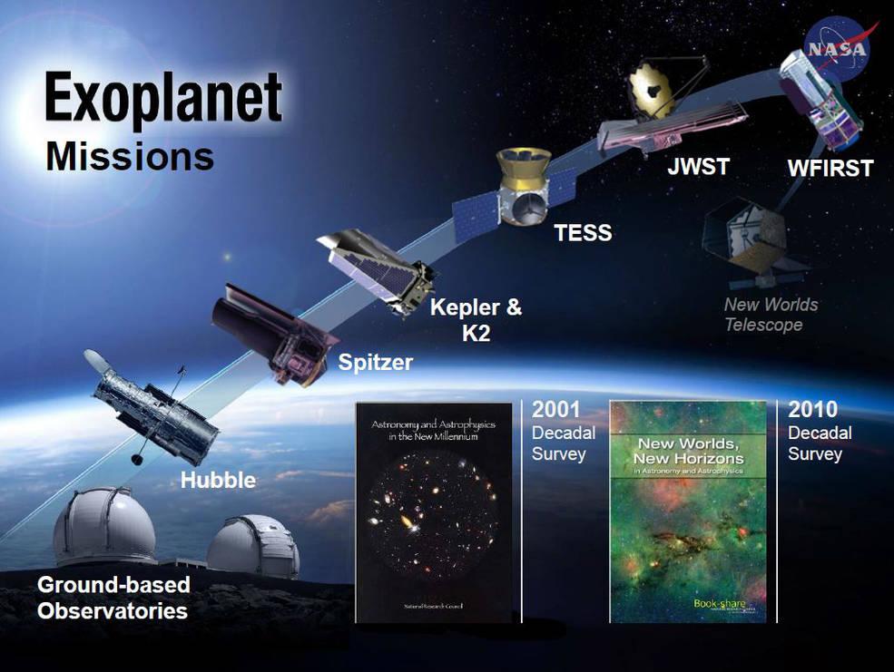 kepler exoplanet mission