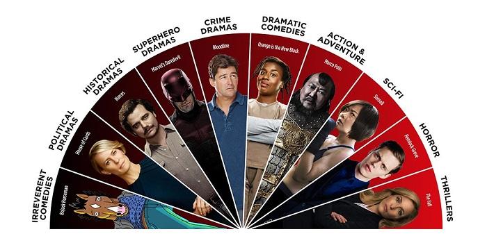 Netflix-Binge