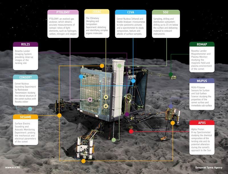 Rosetta_Philae_FSS