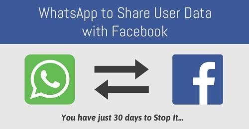 Facebook maxi multa