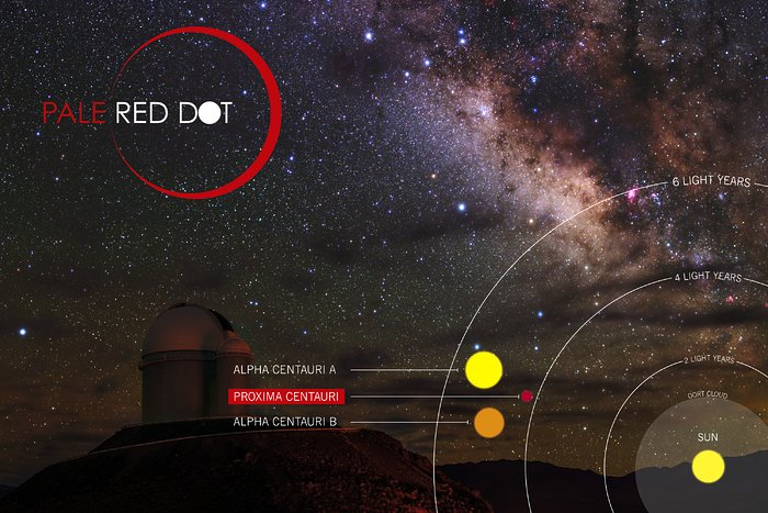 Terra gemella Proxima - credit:ESO