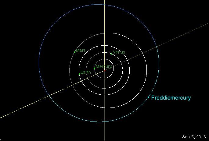 Asteroid 17473 Freddiemercury freddie mercury asteroide