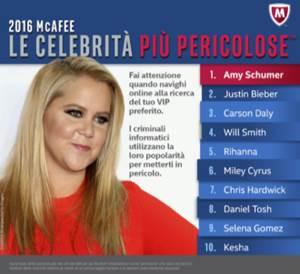 celebrità più pericolose su internet