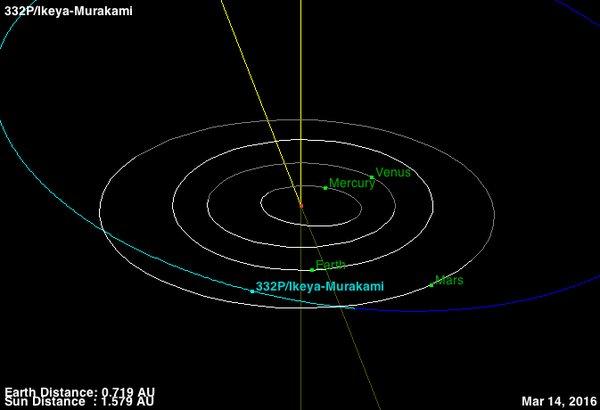 cometa-332-p