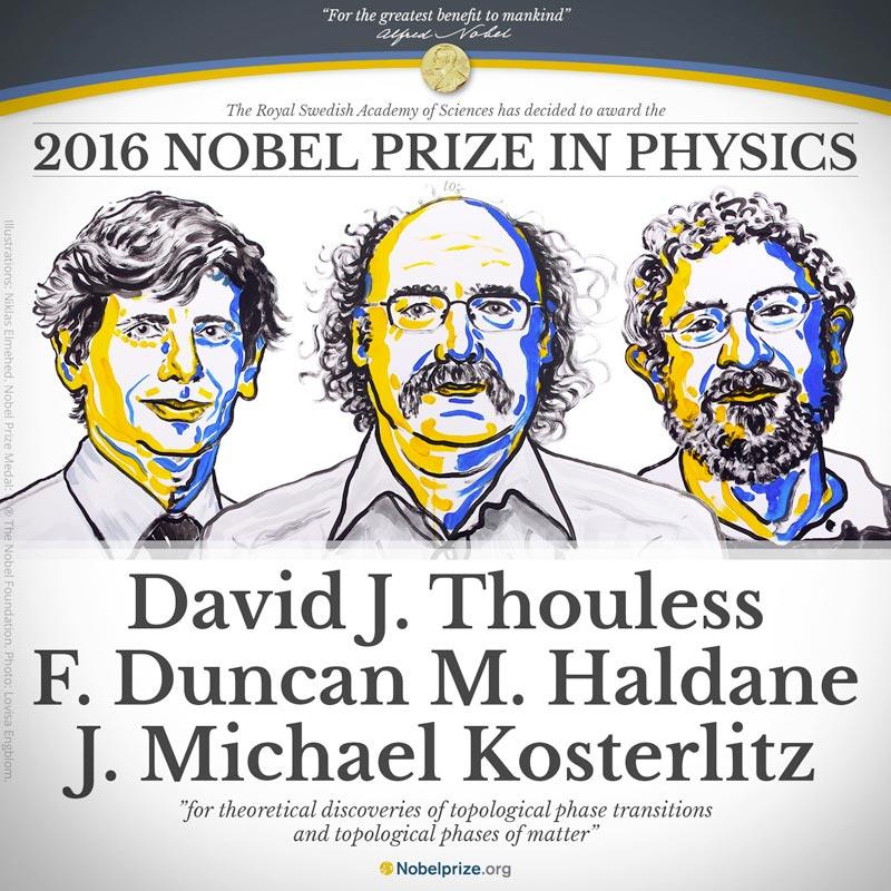 Premio-Nobel-per-la-Fisica-2016-2.jpg (800×800)