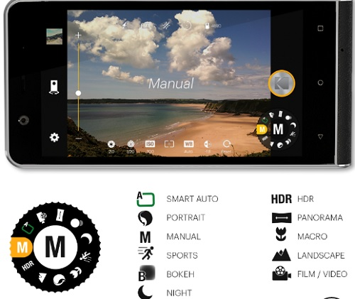 Kodak Ektra caratteristiche