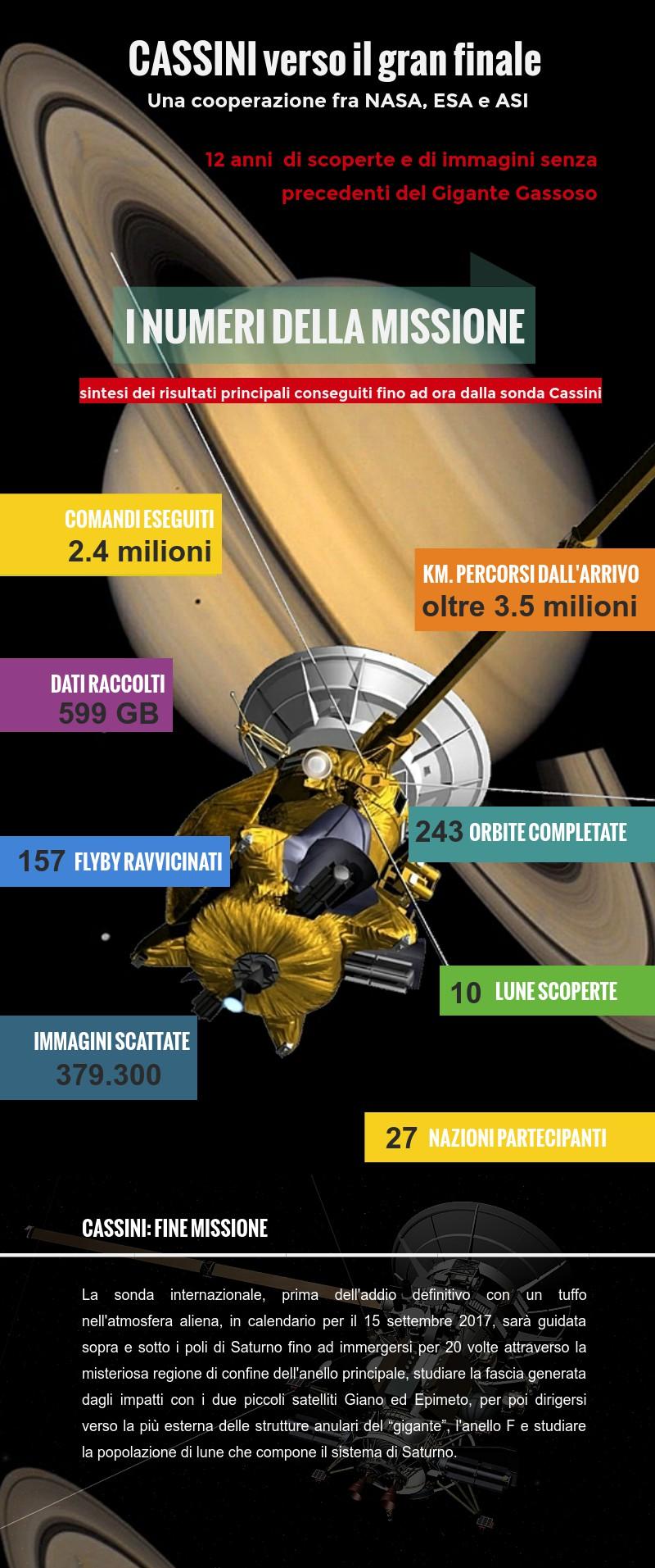 cassini_gran_finale_infografica