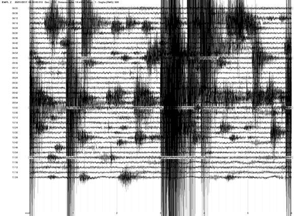 terremoto etna 30 gennaio