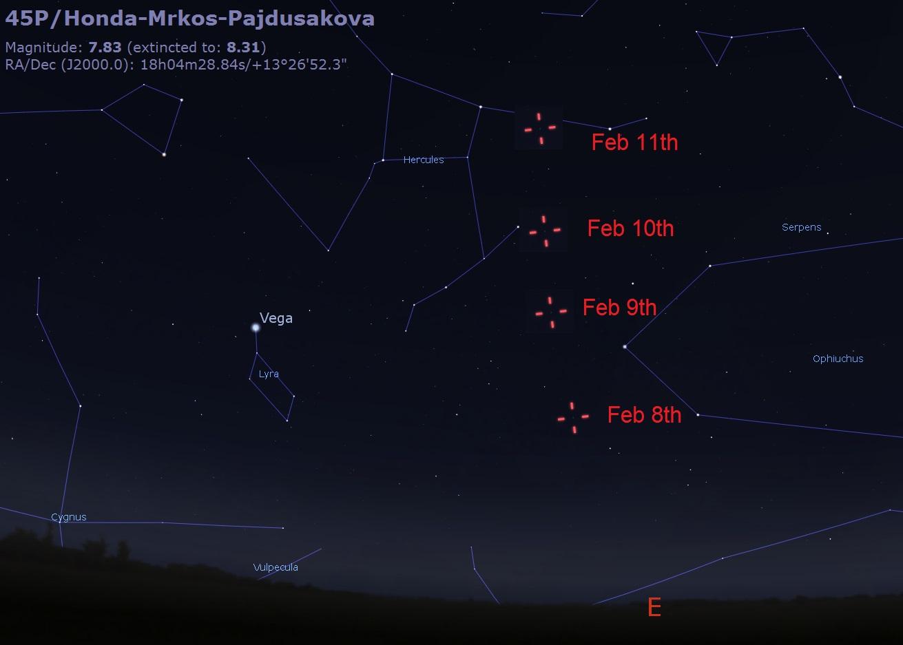 cometa 45p