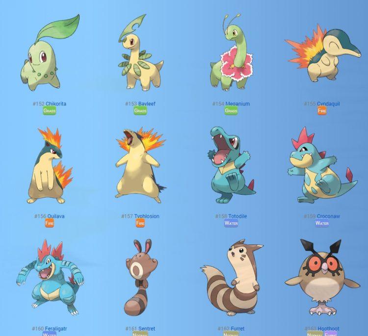 Aggiornamento Pokemon Go rilasciato: miglioramento delle prestazioni e….