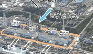 Fukushima ancora letale, radiazioni record impediscono bonifica