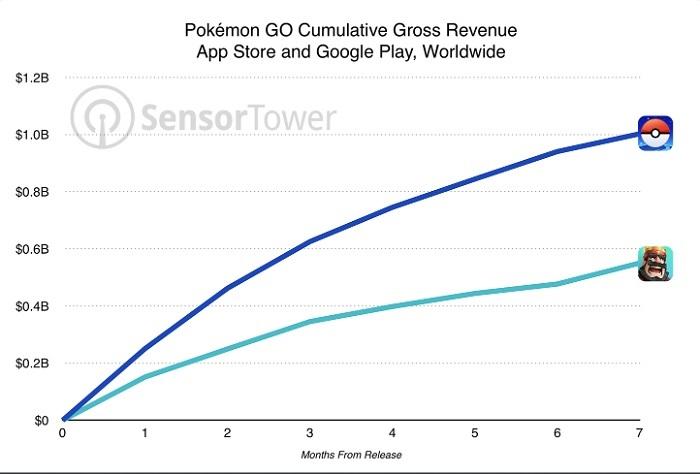 Summary -> Pokemon Go Gen 4 Pokedex List Of All Gen 4 Pokemon Stats