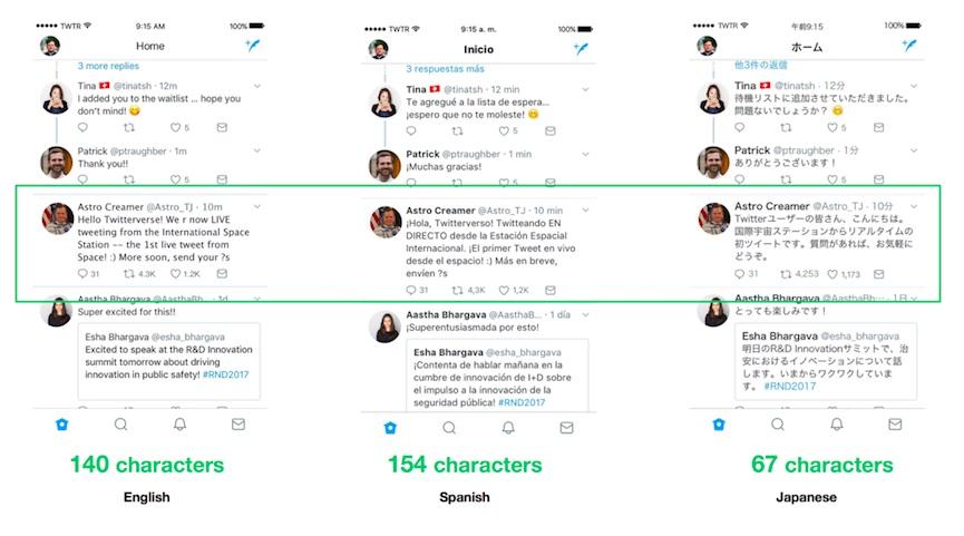 caratteri di twitter