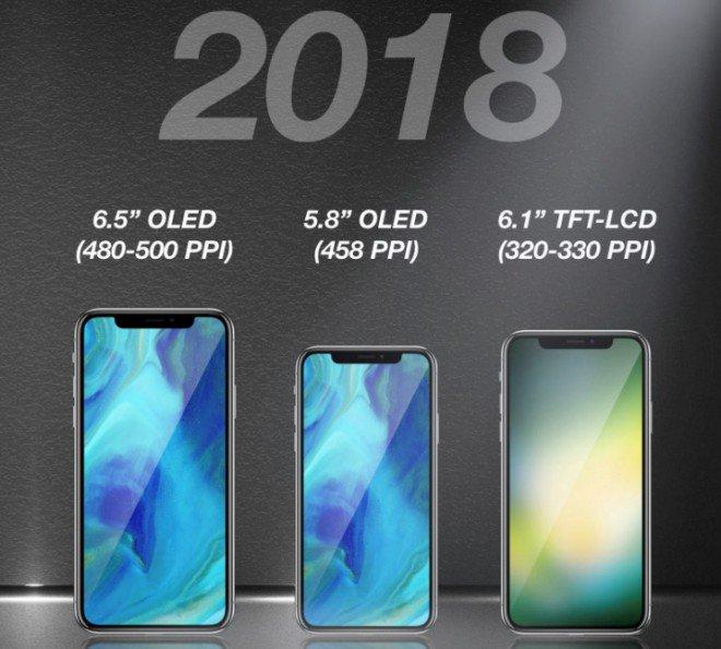 nuovi modelli di iPhone X