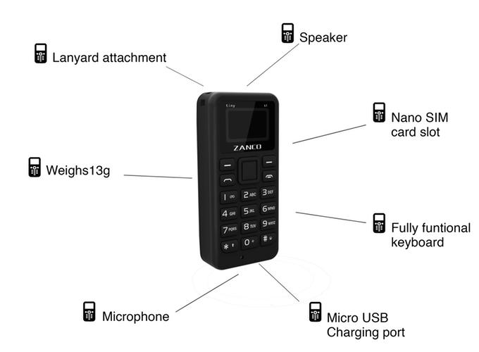cellulare più piccolo del mondo (1)