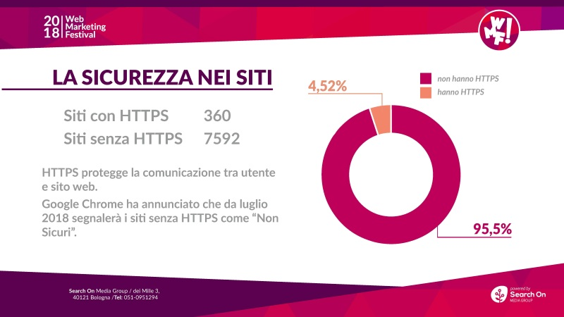 wmf-comuni-italiani-online20181_7